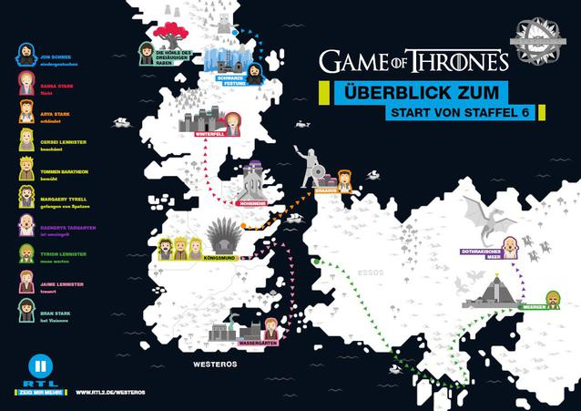 Game of Thrones: Westeros in Staffel 6