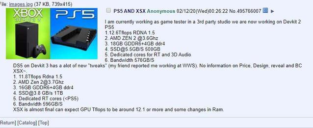 Spieletester über PS5 und Xbox Series X bei 4Chan