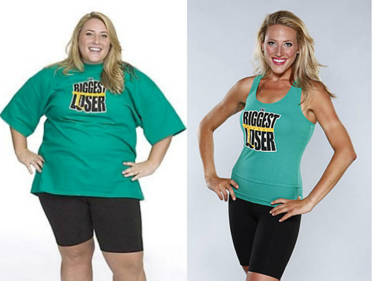 The Biggest Loser Alle Gewinner